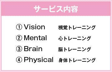 サービス内容:①Vision(視覚) ②Mental(心) ③Brain(脳) ④Physical(身体)